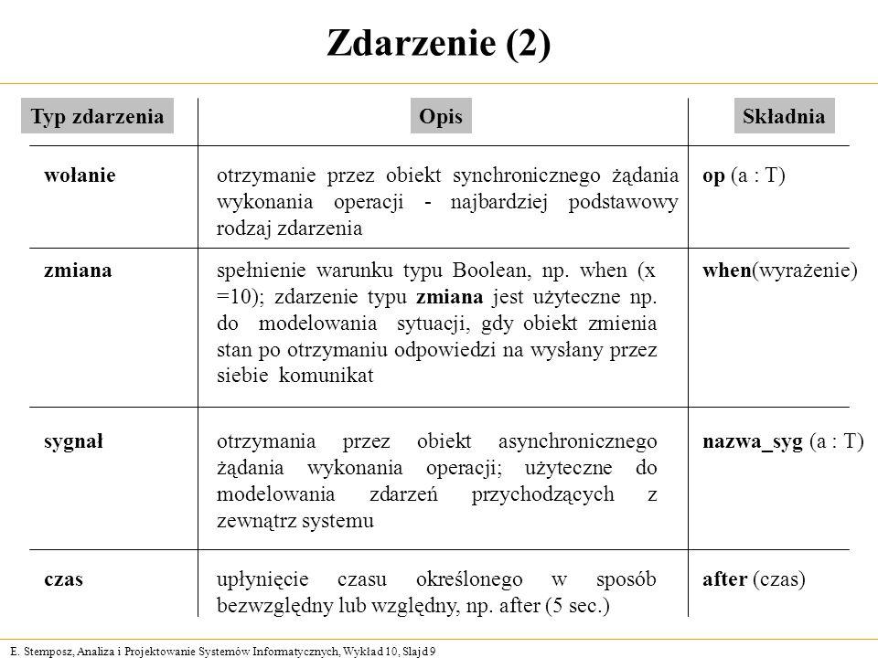 E. Stemposz, Analiza i Projektowanie Systemów Informatycznych, Wykład 10, Slajd 9 Zdarzenie (2) Typ zdarzenia wołanie OpisSkładnia zmiana sygnał czas