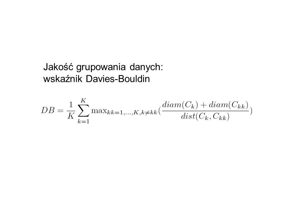 Jakość grupowania danych: wskaźnik Davies-Bouldin