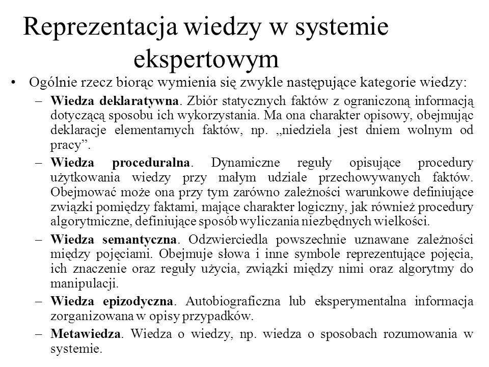 Istnieje cały szereg metod reprezentacji wiedzy, stosowanych w systemach ekspertowych.