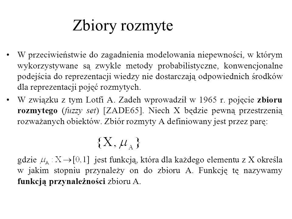 Zbiory rozmyte definiowane są więc przez funkcje przynależności.
