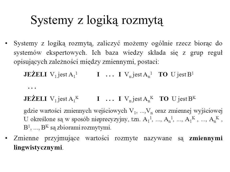 Rozważmy przykładowy, bardzo prosty system rozmyty, modelujący zależność między kosztami, sprzedażą i zyskiem.