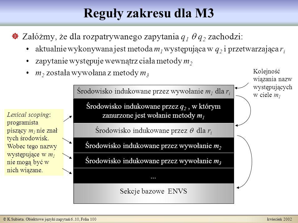 © K.Subieta. Obiektowe języki zapytań 6..10, Folia 100 kwiecień 2002 Reguły zakresu dla M3 Załóżmy, że dla rozpatrywanego zapytania q 1 q 2 zachodzi: