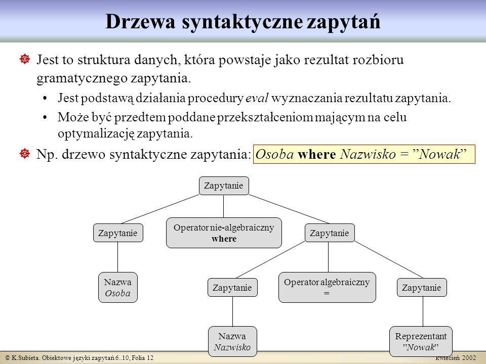 © K.Subieta. Obiektowe języki zapytań 6..10, Folia 12 kwiecień 2002 Drzewa syntaktyczne zapytań Jest to struktura danych, która powstaje jako rezultat