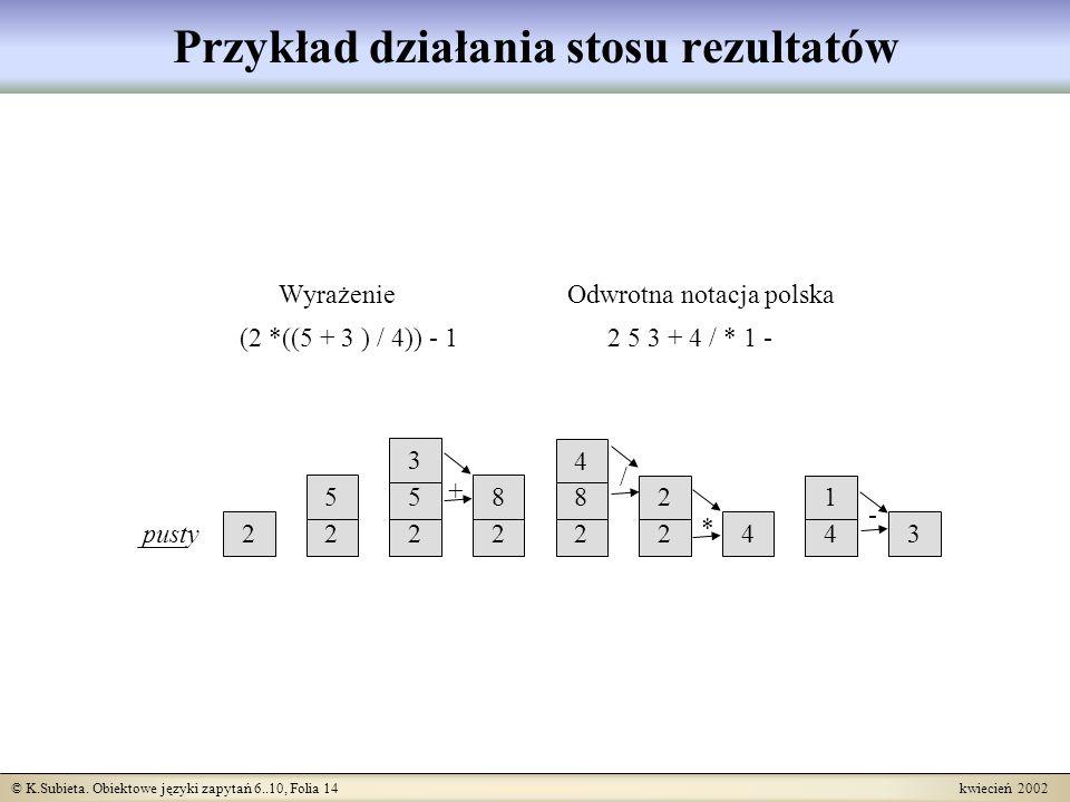 © K.Subieta. Obiektowe języki zapytań 6..10, Folia 14 kwiecień 2002 Przykład działania stosu rezultatów (2 *((5 + 3 ) / 4)) - 12 5 3 + 4 / * 1 - Wyraż