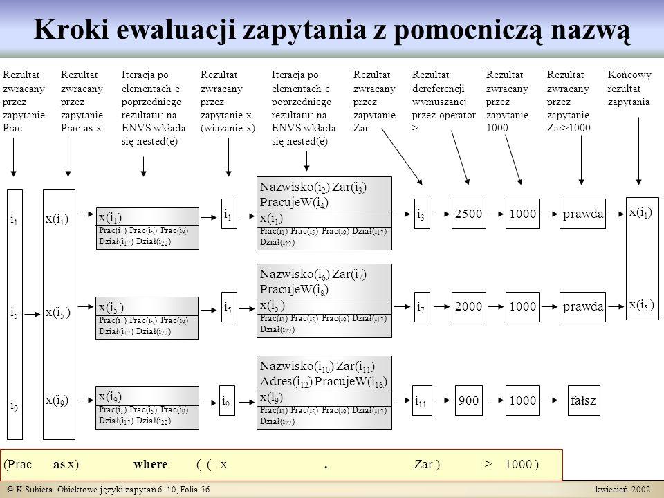 © K.Subieta. Obiektowe języki zapytań 6..10, Folia 56 kwiecień 2002 Kroki ewaluacji zapytania z pomocniczą nazwą (Prac as x) where ( ( x. Zar ) > 1000