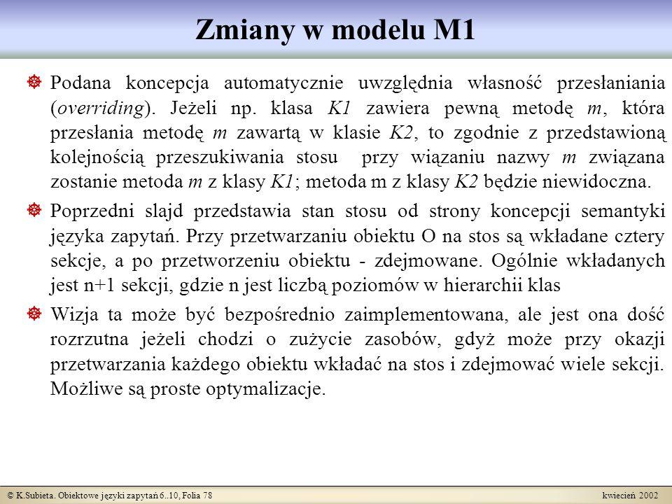 © K.Subieta. Obiektowe języki zapytań 6..10, Folia 78 kwiecień 2002 Zmiany w modelu M1 Podana koncepcja automatycznie uwzględnia własność przesłaniani