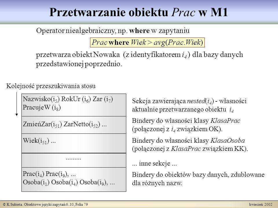 © K.Subieta. Obiektowe języki zapytań 6..10, Folia 79 kwiecień 2002 Przetwarzanie obiektu Prac w M1 Nazwisko (i 5 ) RokUr (i 6 ) Zar (i 7 ) PracujeW (