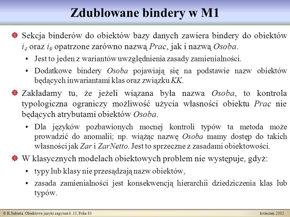© K.Subieta. Obiektowe języki zapytań 6..10, Folia 80 kwiecień 2002 Zdublowane bindery w M1 Sekcja binderów do obiektów bazy danych zawiera bindery do