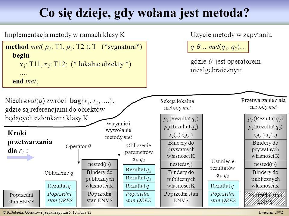 © K.Subieta. Obiektowe języki zapytań 6..10, Folia 82 kwiecień 2002 Kroki przetwarzania dla r 1 : Co się dzieje, gdy wołana jest metoda? method met( p
