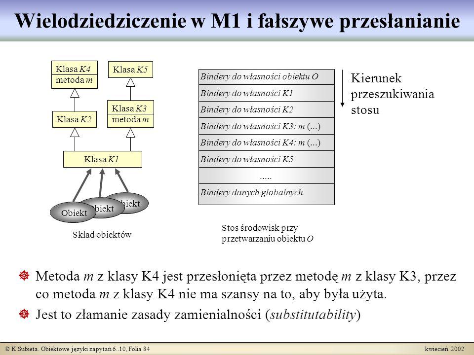 © K.Subieta. Obiektowe języki zapytań 6..10, Folia 84 kwiecień 2002 Klasa K1 Klasa K2 Klasa K4 metoda m Klasa K5 Klasa K3 metoda m Bindery do własnośc