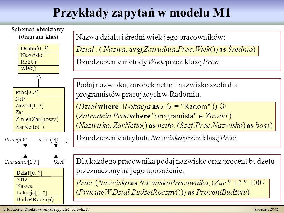 © K.Subieta. Obiektowe języki zapytań 6..10, Folia 87 kwiecień 2002 Przykłady zapytań w modelu M1 Schemat obiektowy (diagram klas) Osoba[0..*] Nazwisk