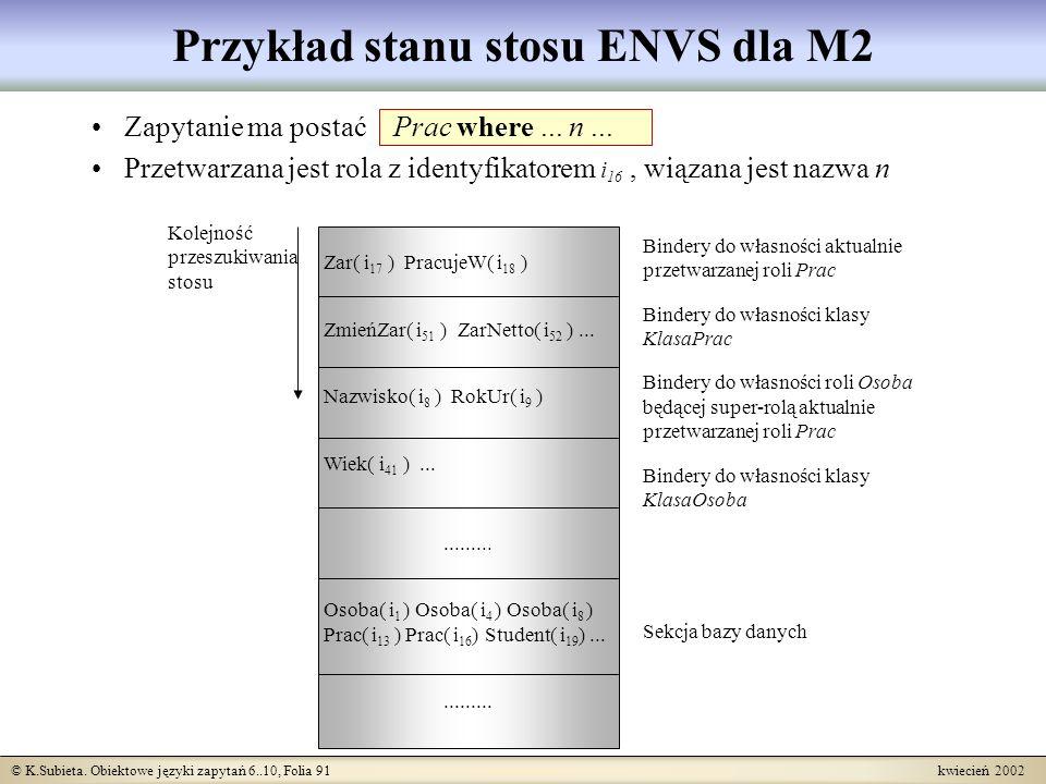 © K.Subieta. Obiektowe języki zapytań 6..10, Folia 91 kwiecień 2002 Przykład stanu stosu ENVS dla M2 Zapytanie ma postać Prac where... n... Przetwarza