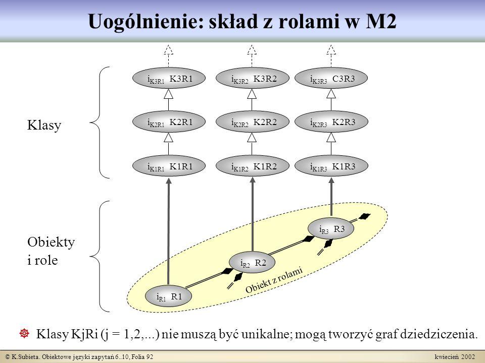 © K.Subieta. Obiektowe języki zapytań 6..10, Folia 92 kwiecień 2002 i K1R1 K1R1 i K2R1 K2R1 i K3R1 K3R1 i K1R2 K1R2 i K2R2 K2R2 i K3R2 K3R2 i K1R3 K1R