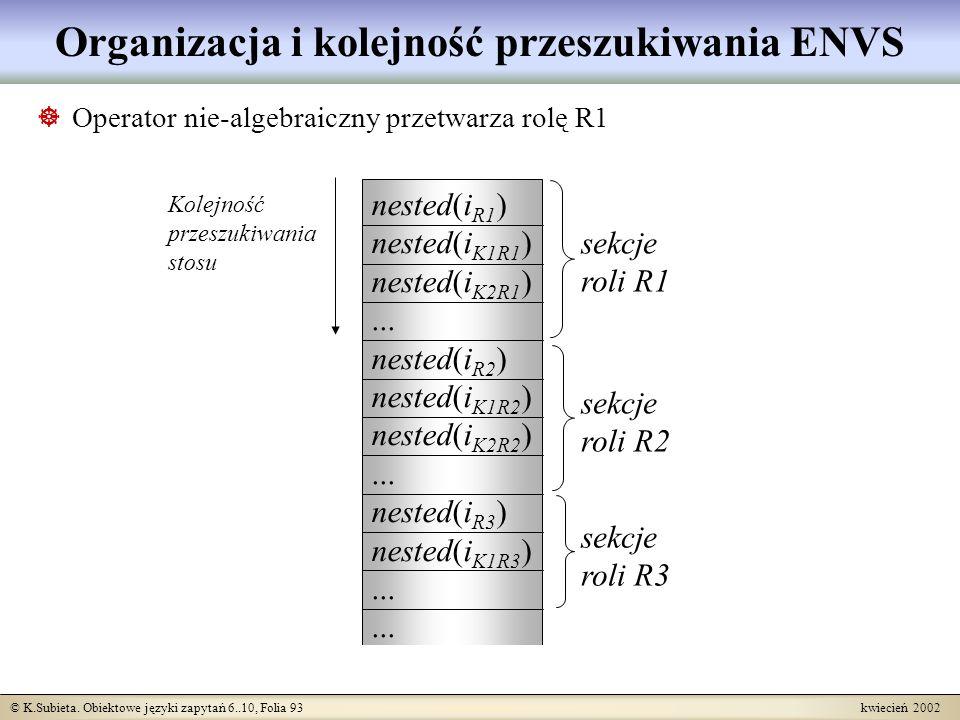 © K.Subieta. Obiektowe języki zapytań 6..10, Folia 93 kwiecień 2002 Organizacja i kolejność przeszukiwania ENVS Operator nie-algebraiczny przetwarza r
