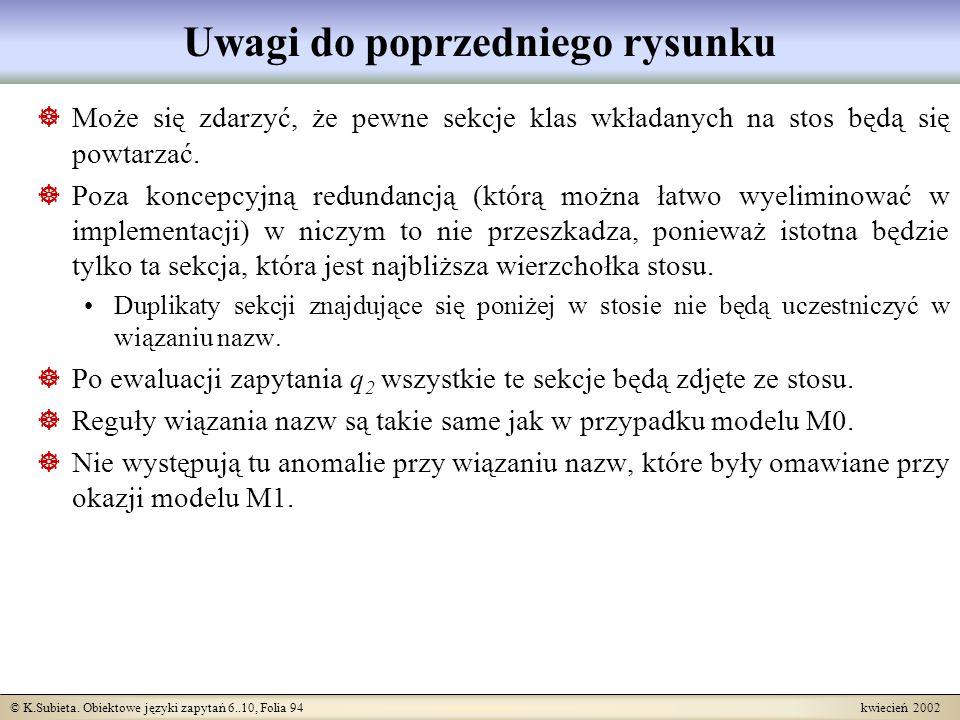 © K.Subieta. Obiektowe języki zapytań 6..10, Folia 94 kwiecień 2002 Uwagi do poprzedniego rysunku Może się zdarzyć, że pewne sekcje klas wkładanych na