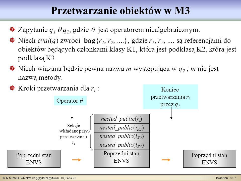 © K.Subieta. Obiektowe języki zapytań 6..10, Folia 98 kwiecień 2002 Poprzedni stan ENVS Operator Przetwarzanie obiektów w M3 Zapytanie q 1 q 2, gdzie