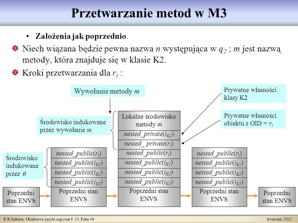 © K.Subieta. Obiektowe języki zapytań 6..10, Folia 99 kwiecień 2002 Przetwarzanie metod w M3 Założenia jak poprzednio. Niech wiązana będzie pewna nazw