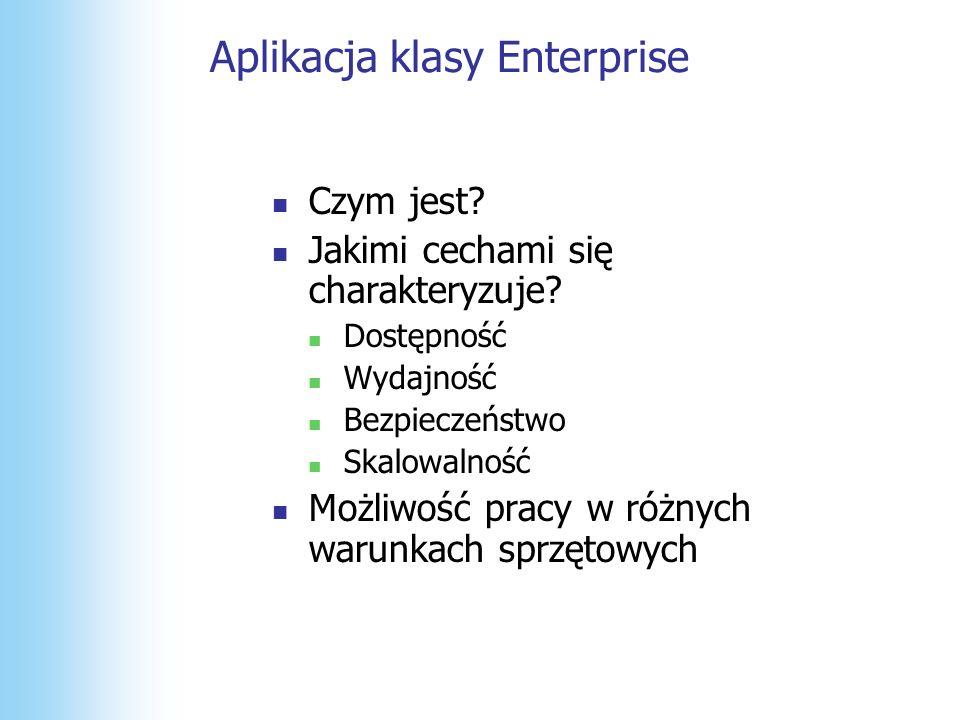 Warstwa Prezentacji Warstwa Danych WS Façade (asmx) WS Façade (asmx) ASP.NET UI (aspx) ASP.NET UI (aspx) Warstwa Logiki ES Façade hosted in IIS ES Façade hosted in IIS Biz Services Biz Services DALDAL DALDAL SPSP SPSP + Łatwe wykorzystanie MS Remoting + Wydajność - Konieczność rejestracji - X-Process przy każdym żądaniu Udostępnienie warstwy logiki biznesowej Enterprise Services Façade