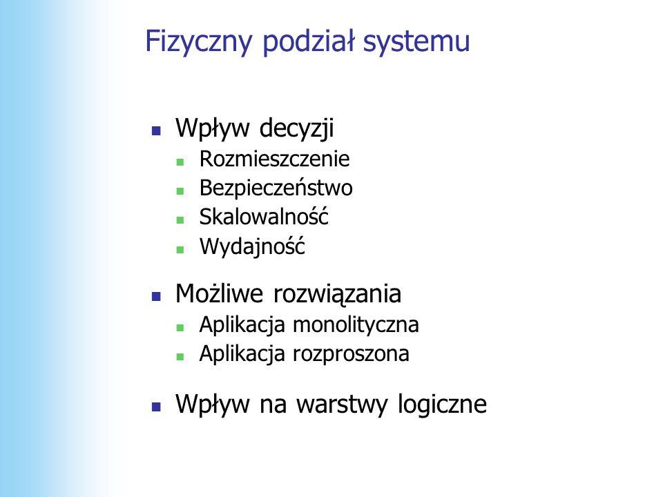 Fizyczny podział systemu Perspektywa rozmieszczenia Warstwa prezentacji Warstwa Danych WS Façade WS Façade ASP.NET UI ASP.NET UI WIN Service WIN Service Warstwa logiki WS Façade WS Façade ES Façade ES Façade Biz Services Biz Services DALDAL DALDAL SPSP SPSP or Skalowalność Bezpieczeństwo Pojedyncza maszyna Łatwe w zarządzaniu Wydajność nie jest obniżona przez komunikację w sieci Rozwiązanie dostępne przez firmy dzierżawiące serwery