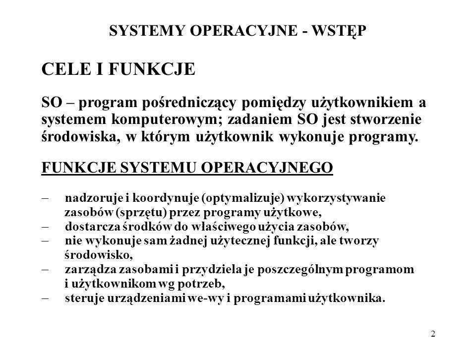 2 SYSTEMY OPERACYJNE - WSTĘP CELE I FUNKCJE SO – program pośredniczący pomiędzy użytkownikiem a systemem komputerowym; zadaniem SO jest stworzenie śro