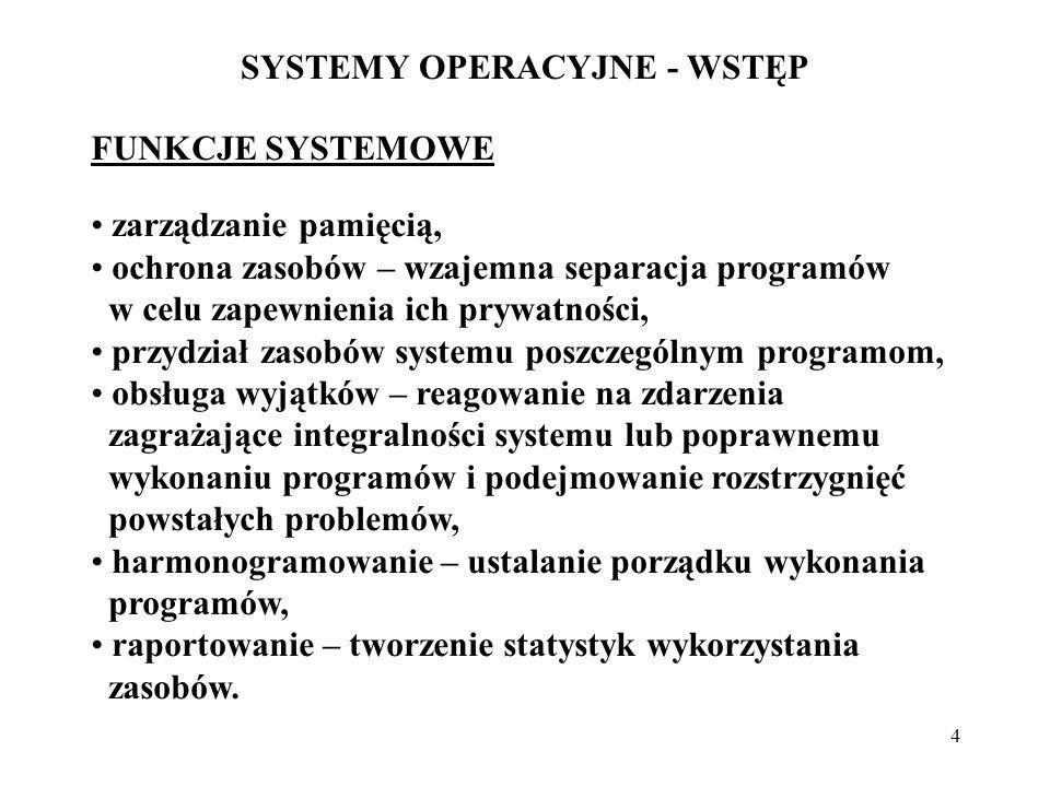 4 SYSTEMY OPERACYJNE - WSTĘP FUNKCJE SYSTEMOWE zarządzanie pamięcią, ochrona zasobów – wzajemna separacja programów w celu zapewnienia ich prywatności