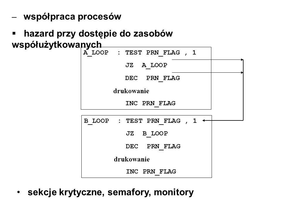 – współpraca procesów hazard przy dostępie do zasobów współużytkowanych A_LOOP : TEST PRN_FLAG, 1 JZ A_LOOP DEC PRN_FLAG drukowanie INC PRN_FLAG B_LOO