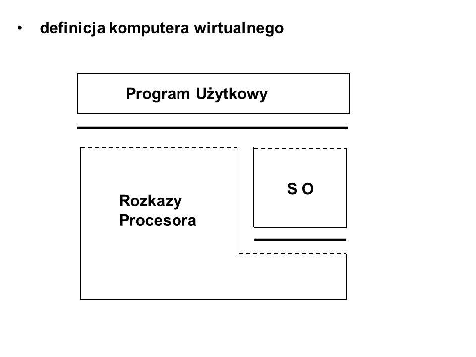 definicja komputera wirtualnego Program Użytkowy S O Rozkazy Procesora