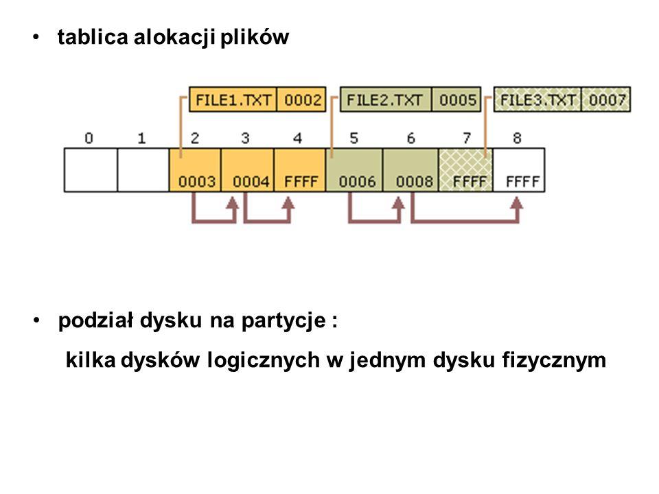 tablica alokacji plików podział dysku na partycje : kilka dysków logicznych w jednym dysku fizycznym