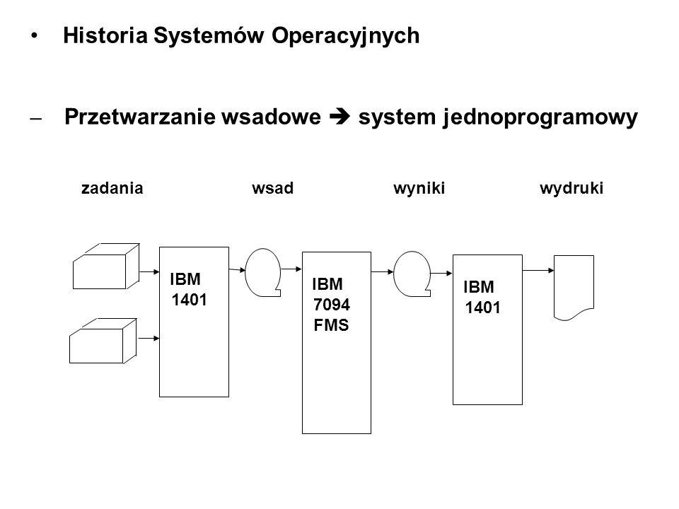 – Język opisu zadania Program w języku FORTRAN Dane zadanie $ JOB $ FORTRAN $ LOAD $ RUN $ END – SPOOLing symulowanie urządzeń zewnętrznych za pomocą plików dyskowych