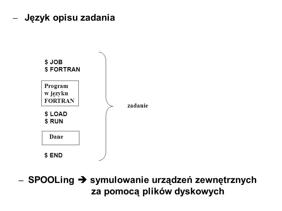 – Język opisu zadania Program w języku FORTRAN Dane zadanie $ JOB $ FORTRAN $ LOAD $ RUN $ END – SPOOLing symulowanie urządzeń zewnętrznych za pomocą