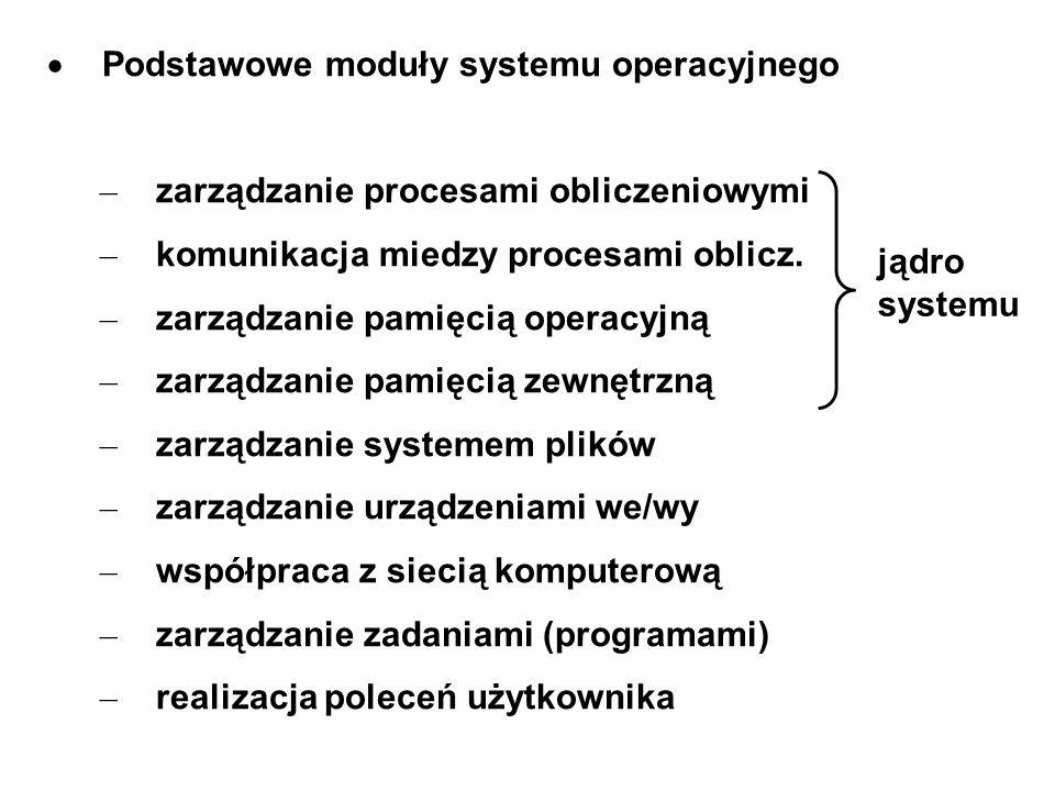 Podstawowe moduły systemu operacyjnego – zarządzanie procesami obliczeniowymi – komunikacja miedzy procesami oblicz. – zarządzanie pamięcią operacyjną