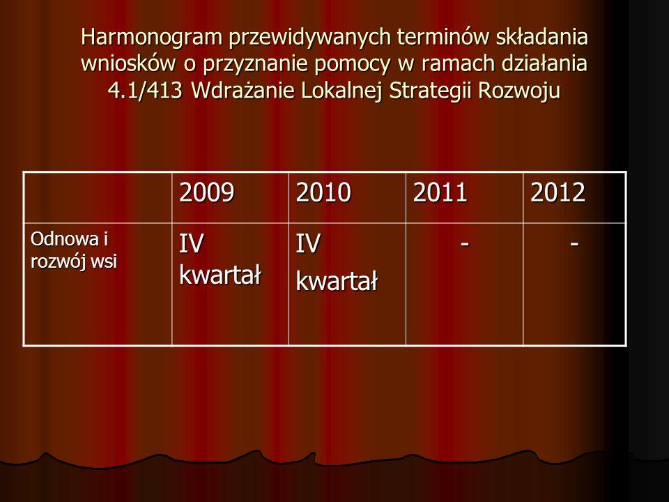 Harmonogram przewidywanych terminów składania wniosków o przyznanie pomocy w ramach działania 4.1/413 Wdrażanie Lokalnej Strategii Rozwoju 2009201020112012 Odnowa i rozwój wsi IV kwartał IVkwartał--