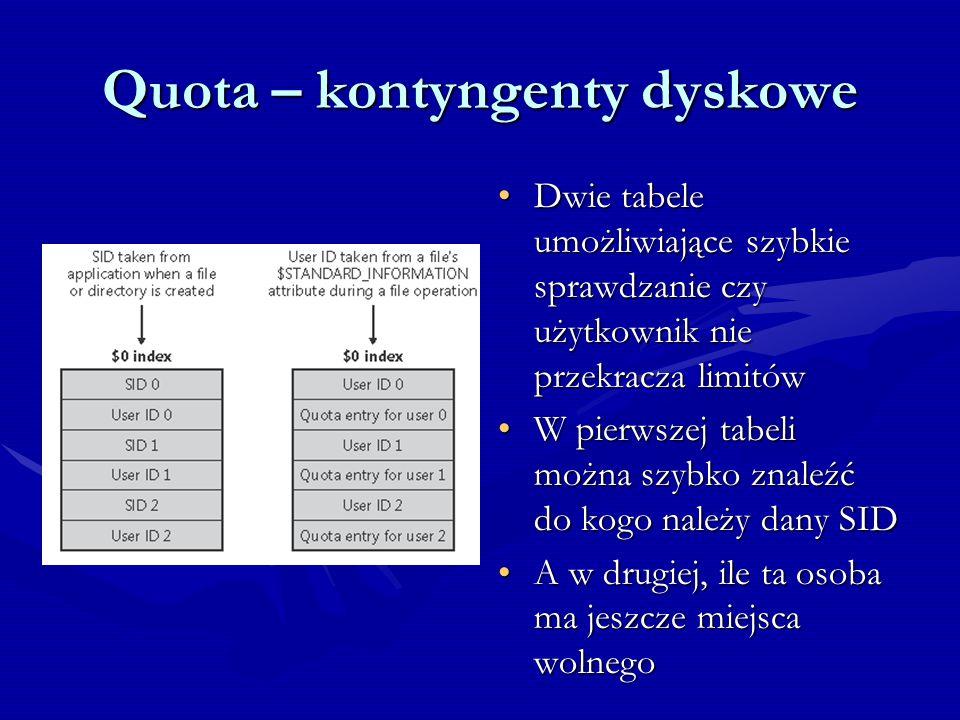 Quota – kontyngenty dyskowe Dwie tabele umożliwiające szybkie sprawdzanie czy użytkownik nie przekracza limitów W pierwszej tabeli można szybko znaleź
