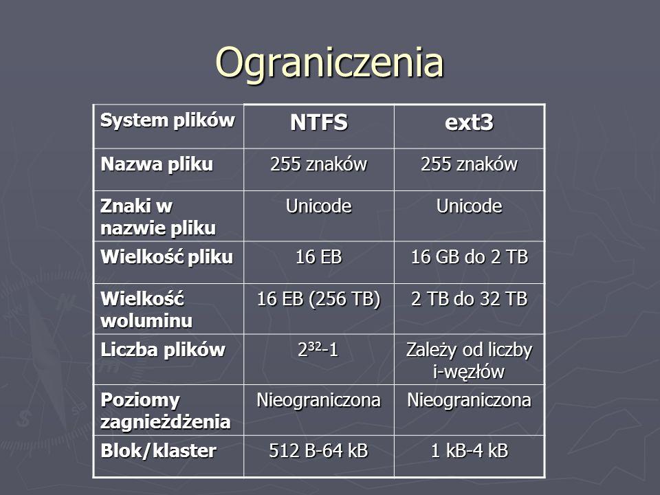 Ograniczenia System plików NTFSext3 Nazwa pliku 255 znaków Znaki w nazwie pliku UnicodeUnicode Wielkość pliku 16 EB 16 GB do 2 TB Wielkość woluminu 16