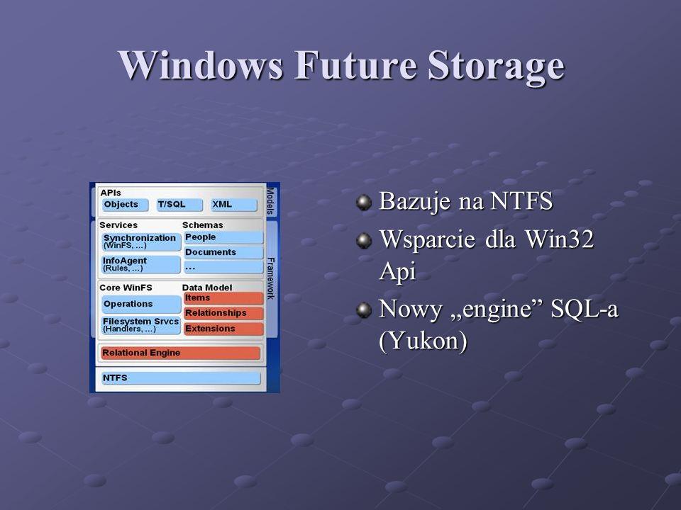 Windows Future Storage Bazuje na NTFS Wsparcie dla Win32 Api Nowy engine SQL-a (Yukon)