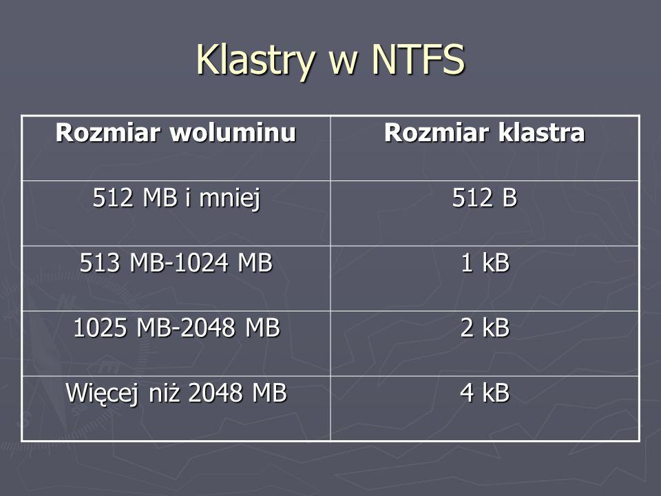 Klastry w NTFS Rozmiar woluminu Rozmiar klastra 512 MB i mniej 512 B 513 MB-1024 MB 1 kB 1025 MB-2048 MB 2 kB Więcej niż 2048 MB 4 kB