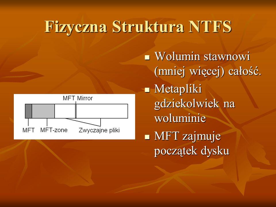 Fizyczna Struktura NTFS Wolumin stawnowi (mniej więcej) całość. Wolumin stawnowi (mniej więcej) całość. Metapliki gdziekolwiek na woluminie Metapliki