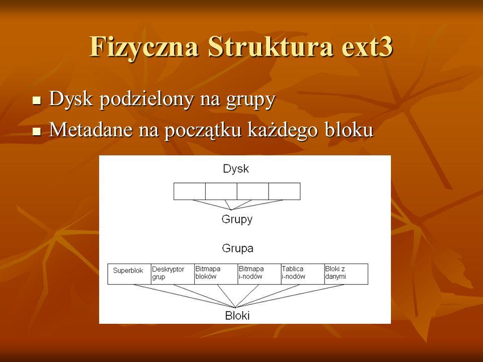 Fizyczna Struktura ext3 Dysk podzielony na grupy Dysk podzielony na grupy Metadane na początku każdego bloku Metadane na początku każdego bloku