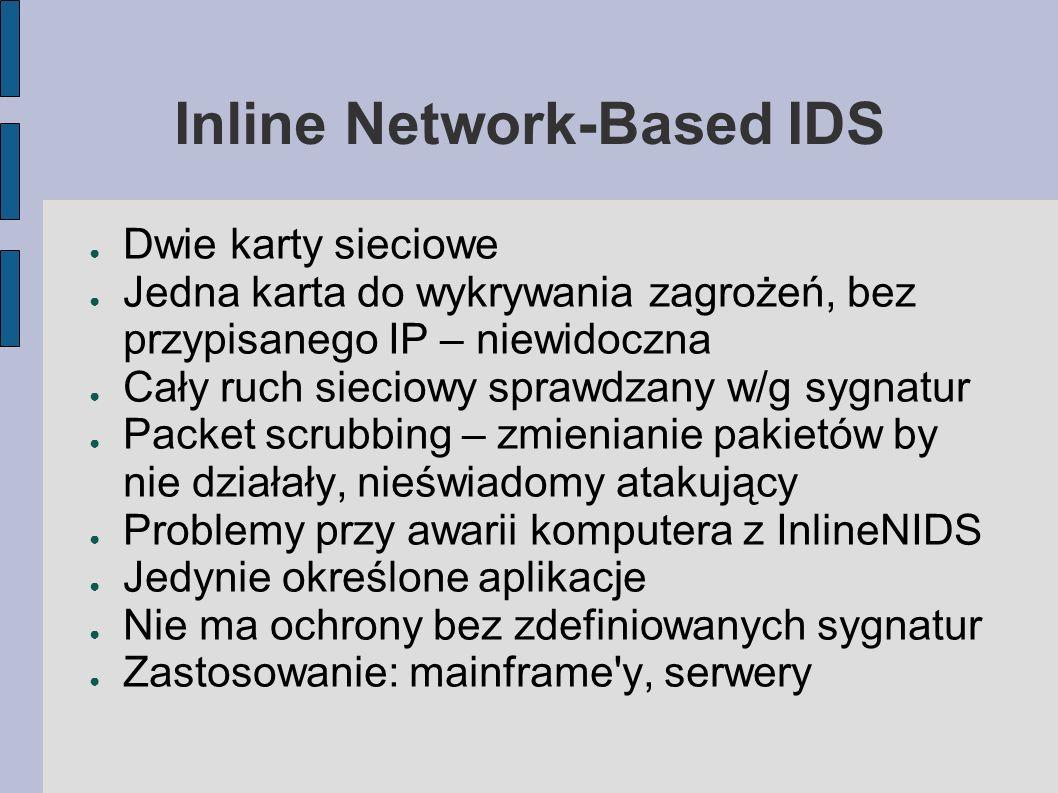 Inline Network-Based IDS Dwie karty sieciowe Jedna karta do wykrywania zagrożeń, bez przypisanego IP – niewidoczna Cały ruch sieciowy sprawdzany w/g s