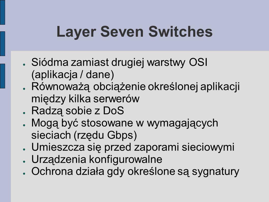Layer Seven Switches Siódma zamiast drugiej warstwy OSI (aplikacja / dane) Równoważą obciążenie określonej aplikacji między kilka serwerów Radzą sobie