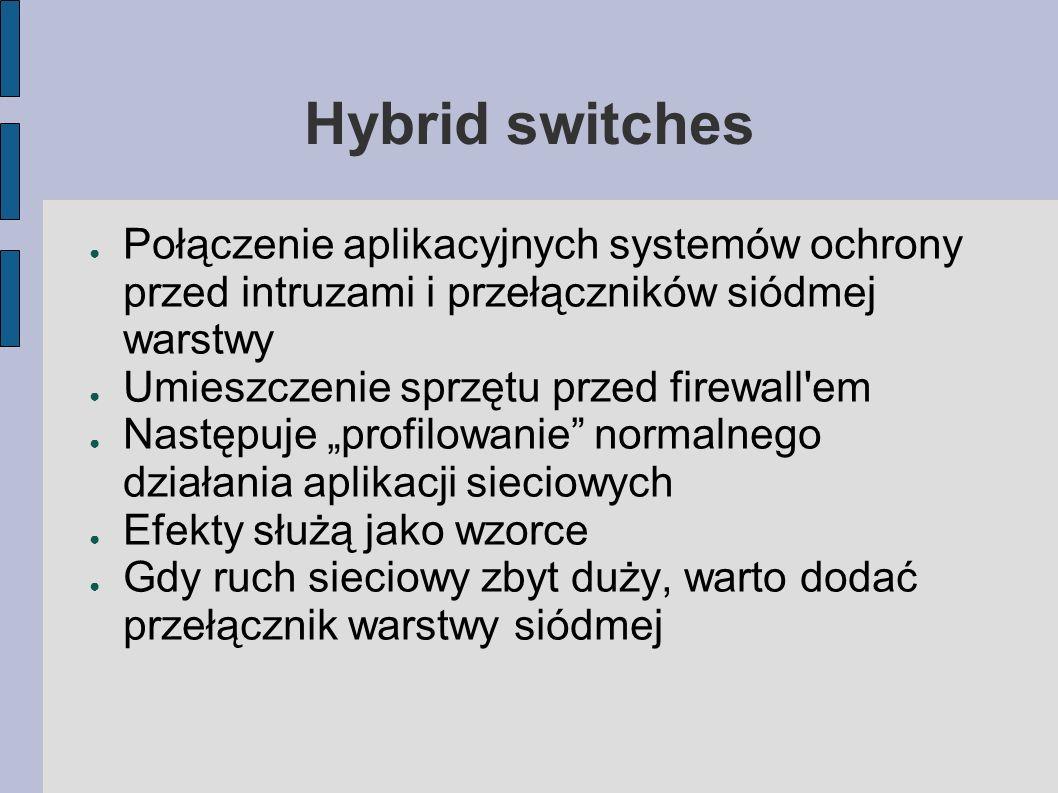 Hybrid switches Połączenie aplikacyjnych systemów ochrony przed intruzami i przełączników siódmej warstwy Umieszczenie sprzętu przed firewall'em Nastę