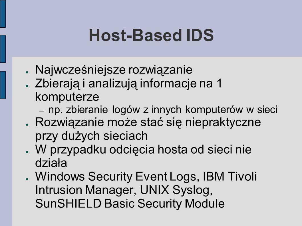 Host-Based IDS Najwcześniejsze rozwiązanie Zbierają i analizują informacje na 1 komputerze – np. zbieranie logów z innych komputerów w sieci Rozwiązan
