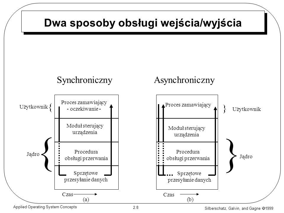 Silberschatz, Galvin, and Gagne 1999 2.8 Applied Operating System Concepts Dwa sposoby obsługi wejścia/wyjścia SynchronicznyAsynchroniczny Proces zama