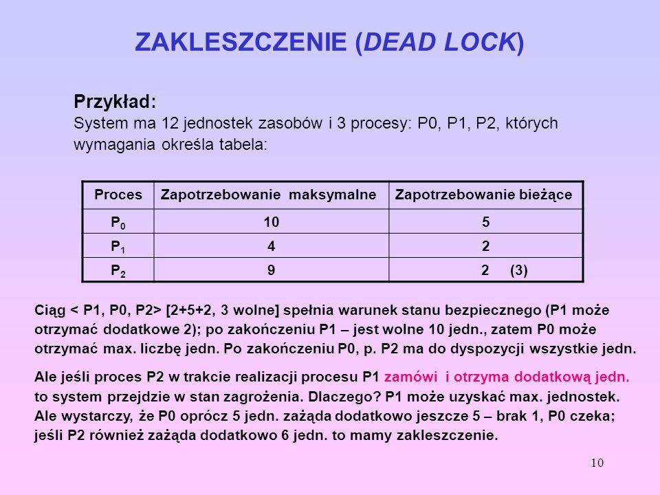 10 ZAKLESZCZENIE (DEAD LOCK) Przykład: System ma 12 jednostek zasobów i 3 procesy: P0, P1, P2, których wymagania określa tabela: ProcesZapotrzebowanie
