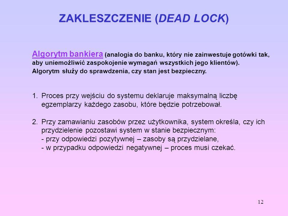 12 ZAKLESZCZENIE (DEAD LOCK) Algorytm bankiera (analogia do banku, który nie zainwestuje gotówki tak, aby uniemożliwić zaspokojenie wymagań wszystkich