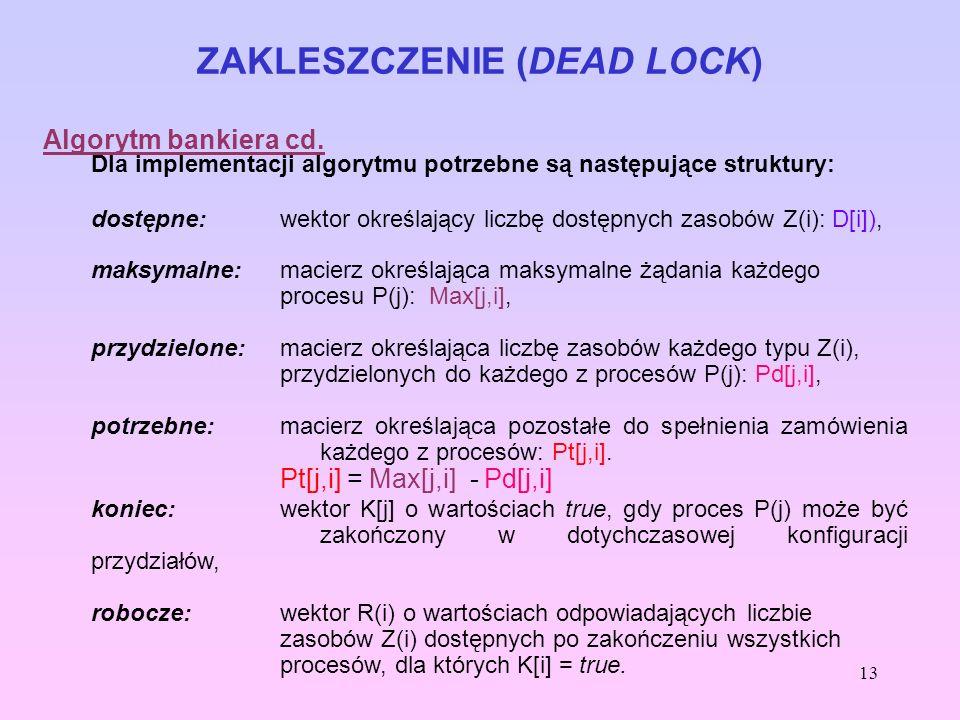 13 ZAKLESZCZENIE (DEAD LOCK) Algorytm bankiera cd. Dla implementacji algorytmu potrzebne są następujące struktury: dostępne:wektor określający liczbę