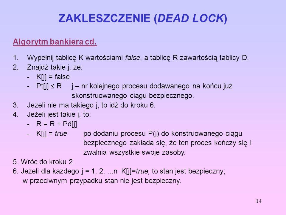 14 ZAKLESZCZENIE (DEAD LOCK) Algorytm bankiera cd. 1.Wypełnij tablicę K wartościami false, a tablicę R zawartością tablicy D. 2.Znajdź takie j, że: -