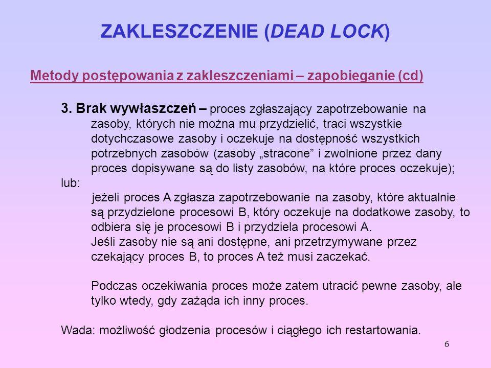 6 ZAKLESZCZENIE (DEAD LOCK) Metody postępowania z zakleszczeniami – zapobieganie (cd) 3. Brak wywłaszczeń – proces zgłaszający zapotrzebowanie na zaso