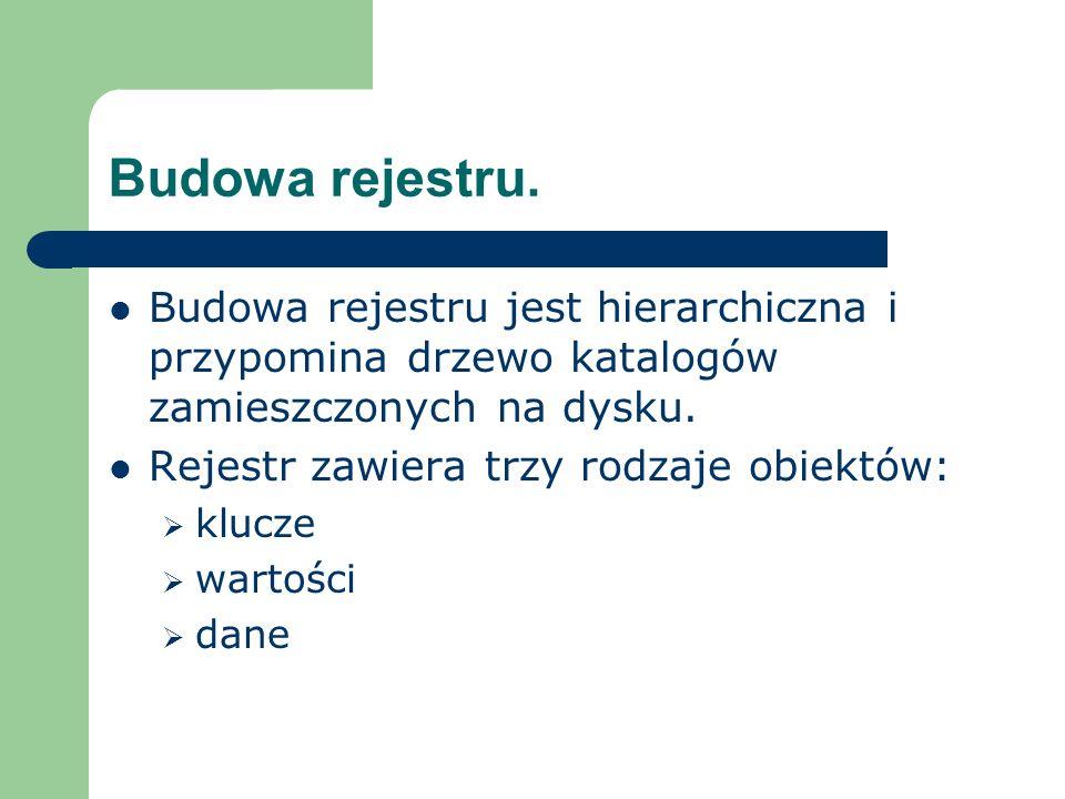 Budowa rejestru. Budowa rejestru jest hierarchiczna i przypomina drzewo katalogów zamieszczonych na dysku. Rejestr zawiera trzy rodzaje obiektów: kluc