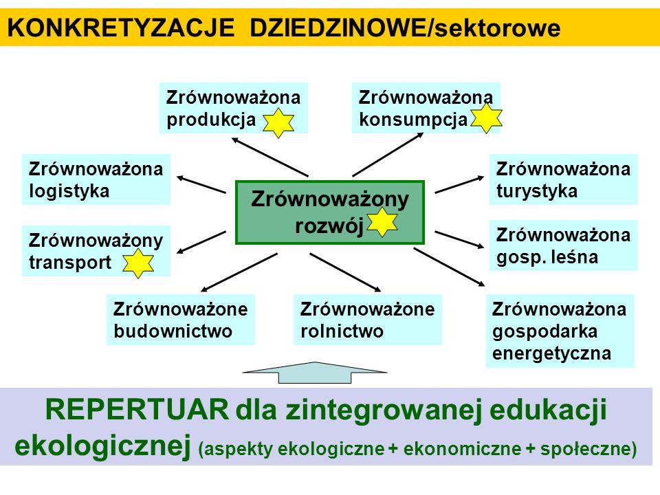 Edukacja Ekologiczna w EDU dla ZR w polskich uczelniach Jak przenosić praktycznie koncepcje edukacji dla zrównoważonego rozwoju (w tym edukacji ekologicznej) do strategii rozwoju uczelni.